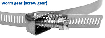 Screw gear banding